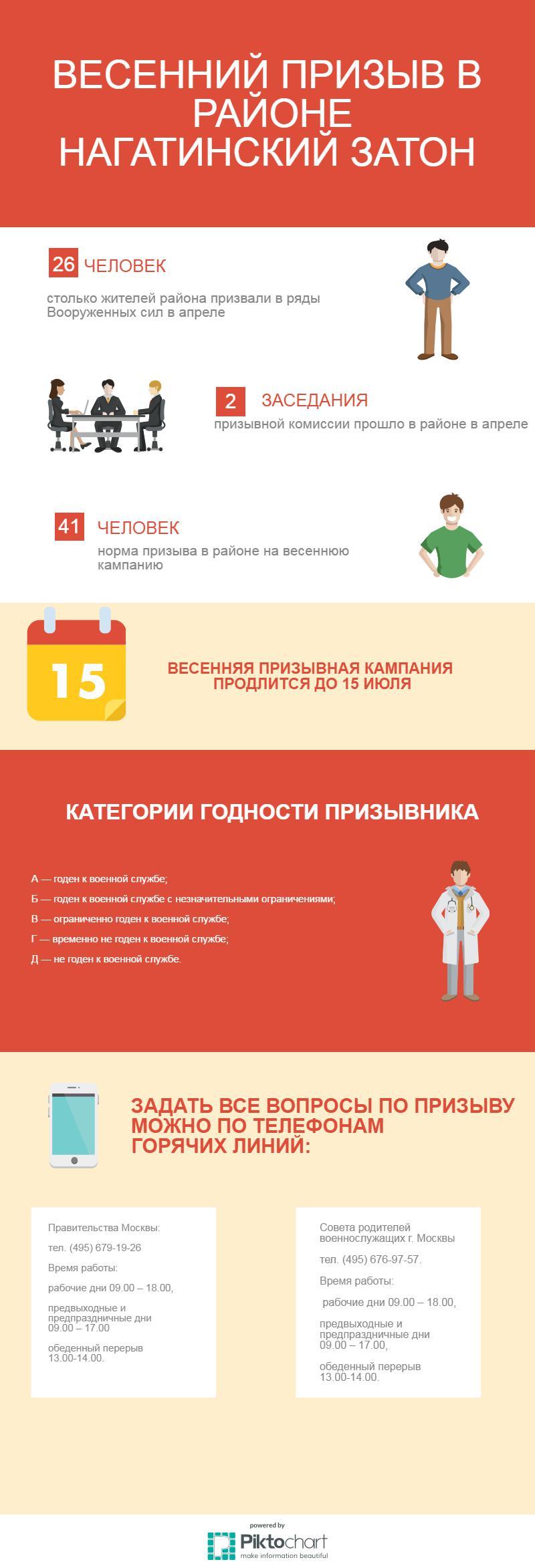 Инфографика НЗ